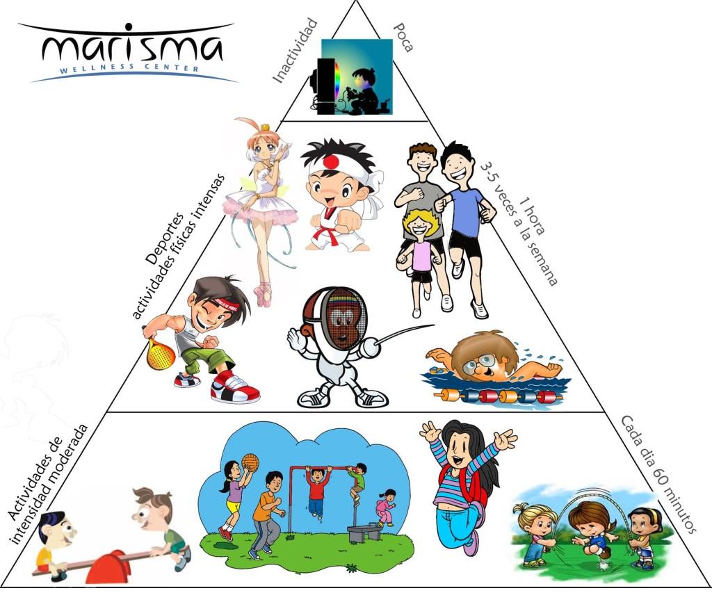 piramide de actividad infantil tu espacio de bienestar
